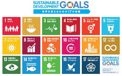 SDGs 2030